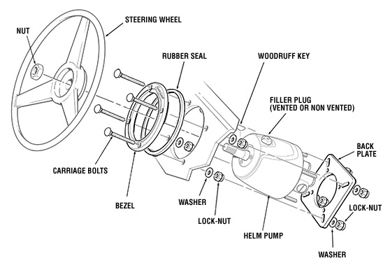 Rear Mount Helm Exploded View | Pier 21 Steering