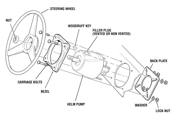 Exploded Helm View | Pier 21 Steering